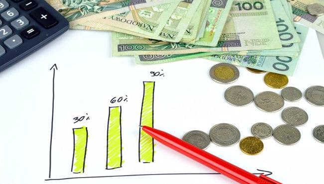 słupki z %, monety i banknoty
